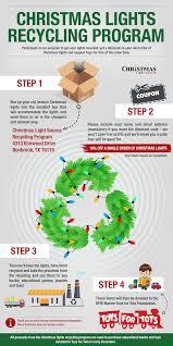 Christmas Light Source Online Coupon Christmas Light Source Recycling Program