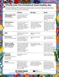 High Cholesterol Food Chart Planning A Low Cholesterol