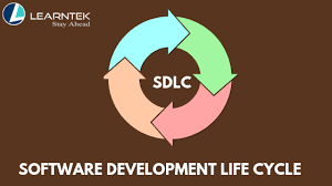 Software Development Life Cycle Phases Sdlc Phases Software Development Life Cycle Learntek