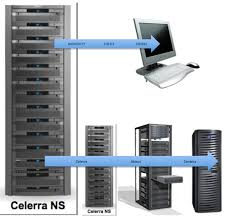 emc part 5 celerra in the box and out of box data movement