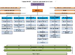 Отчёт по практике парикмахерское искусство instantcms  Материал о том как сконструировать и написать цель и задачки отчета по практике При выполнении задания на преддипломную практику по темам Выполнение