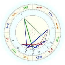 Elizabeth Warren Natal Chart Warren Elizabeth Astro Databank