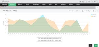System 44 Self Monitoring Chart Cpu Memory Disk Performance Monitor Manageengine Opmanager