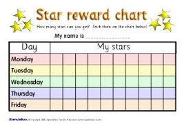 5 Day Reward Chart 5 Day Reward Charts Sb551 Sparklebox School Literacy