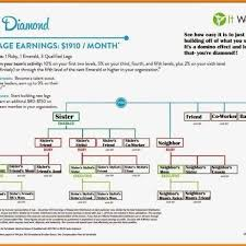 It Works Diamond Hand Picked Double Diamond Chart It Works Diamond Chart It
