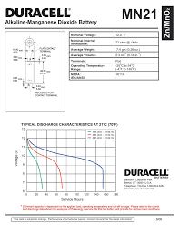 Duracell Battery Chart Duracell Mn21 Battery Charger User Manual Manualzz Com
