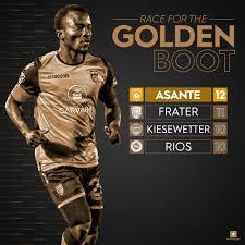 My Asante Chart Video Phoenix Rising Fc Captain Solomon Asante Leads