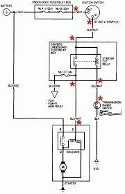 2002 honda accord wiring diagram 2000 honda accord radio fuse at 2002 Honda Accord Fuse Box Diagram