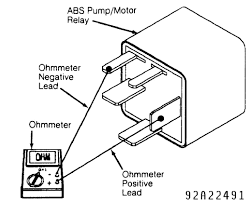 Attach ohmmeter positive and negative leads as shown see fig 17 if continuity exists replace abs pump motor relay perform verification test ver 1a