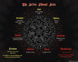 the seven liberal arts