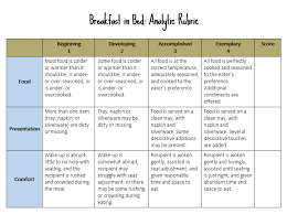 Scoring Rubric Template Know Your Terms Holistic Analytic And Single Point