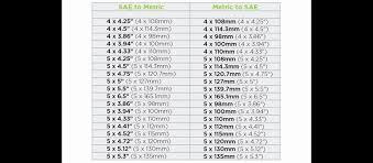 Actual Bolt Nut Chart Easy Nut Bolt Size Chart In Bolt Depot