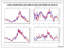 Ray Dalios Long Term Debt Cycle Charts The Big Picture