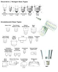 recessed light size recessed light bulb sizes light bulb types inspirational recessed lighting sizes for recessed recessed light size