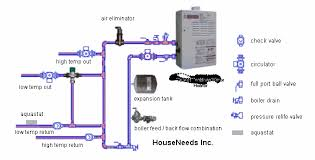 takagi tankless water heater. How To Set Up A Takagi T-KJr2-IN For Use As Hydronic Tankless Water Heater