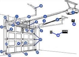 garage door parts diagram