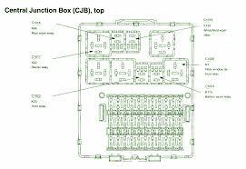 2001 focus fuse box diagram 2001 database wiring diagram images 2001 ford focus fuse box location 2001 wiring diagrams