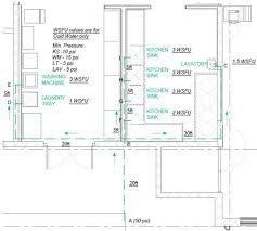 domestic water piping design guide how