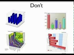Data Visualization Chart Junk P3