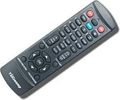 TeKswamp Video Projector Remote Control for <b>Panasonic PT-LW333</b>