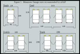 typical 2 car garage size dimensions of two car garage garage door what is the average