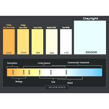 Led Bulb Watt Calculator India Wattage Equivalent To Hps