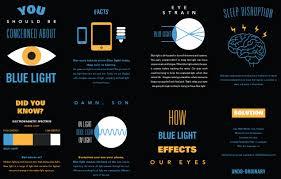 Blue Light Effect On Brain How Blue Light Effects Our Eyes Undo Ordinary