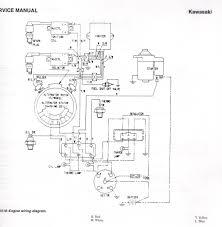 john deere 235 wiring diagram wiring diagrams bib wiring diagram in addition john deere gt235 steering parts diagram john deere 235 wiring diagram