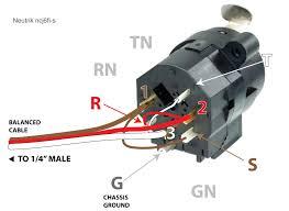 neutrik wiring diagram neutrik image wiring diagram hardware wiring an xlr 1 4 jack combo wall box to a single on neutrik wiring