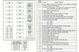 82 F150 Fuse Box Diagram 07 Ford F-150 Fuse Box Diagram