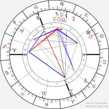 Pink Birth Chart Horoscope Date Of Birth Astro