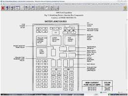2000 expedition fuse box diagram astonishing 2000 ford excursion 2012 Ford Fusion Fuse Box Diagram at 2012 Ford Expedition Fuse Box Diagram