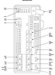 2007 dodge ram 1500 fuse box diagram 2007 image similiar dodge charger fuse box diagram keywords on 2007 dodge ram 1500 fuse box diagram