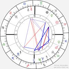 Oprah Winfrey Birth Chart Emma Watson Birth Chart Horoscope Date Of Birth Astro