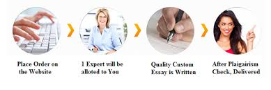 best paper writing service only quality custom written essays  benefits of buying custom papers from us