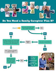 Caregiver Chart Do You Need A Family Caregiving Plan B