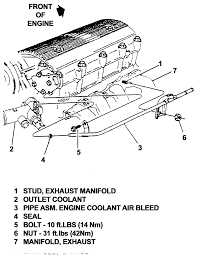View of the coolant air bleed pipe 2 4l engine