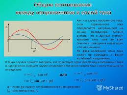 Презентация на тему Переменный электрический ток Сегодня на  8 Как и в случае постоянного тока сила переменного