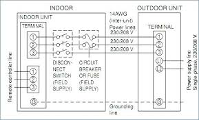 pt cruiser fuse box wiring diagram diagrams for car stereo solved pt cruiser fuse box diagram full size of wiring diagrams for car stereo pt cruiser fuse box diagram solved were are