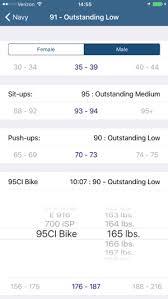 Navy Prt Calculator For Bike Calories Bike Accessories