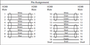hdmi connector pin diagram diagram hdmi connector pin diagram nodasystech com
