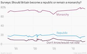 Monarchy Diagram Wiring Diagram