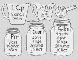 Blush Fawn Free Kitchen Measurement Conversion Chart