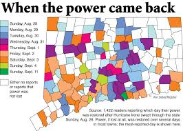 Connecticut Power And Light Outages Ui Cl P Criticized For Response To Hurricane Irene Power