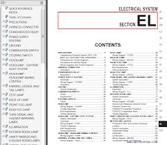 nissan pulsar wiring diagram manual nissan wiring diagrams online nissan pulsar n13 wiring diagram and hernes