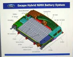 F4D Ford Escape Hybrid Fuse Box | Wiring Library