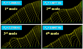 Chapter 4 Free Vibration Analysisof Stay Cable Systems With