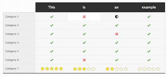 Wordpress Comparison Chart Compare Ninja Add Beautiful Comparison Tables To Your