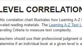 Raz Correlation Chart Raz Kids Reading Level Correlation Raz Kids Login