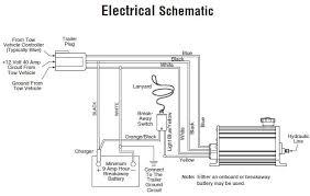 delighted dexter electric brake wiring diagram ideas electrical Dexter Electric Brake Installation delighted dexter electric brake wiring diagram ideas electrical for dexter electric over hydraulic wiring diagram 15 captures